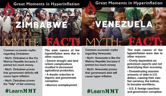 Modern Monetary Theory - Hyperinflation