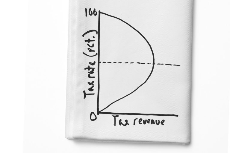 Picture of the Laffer Curve